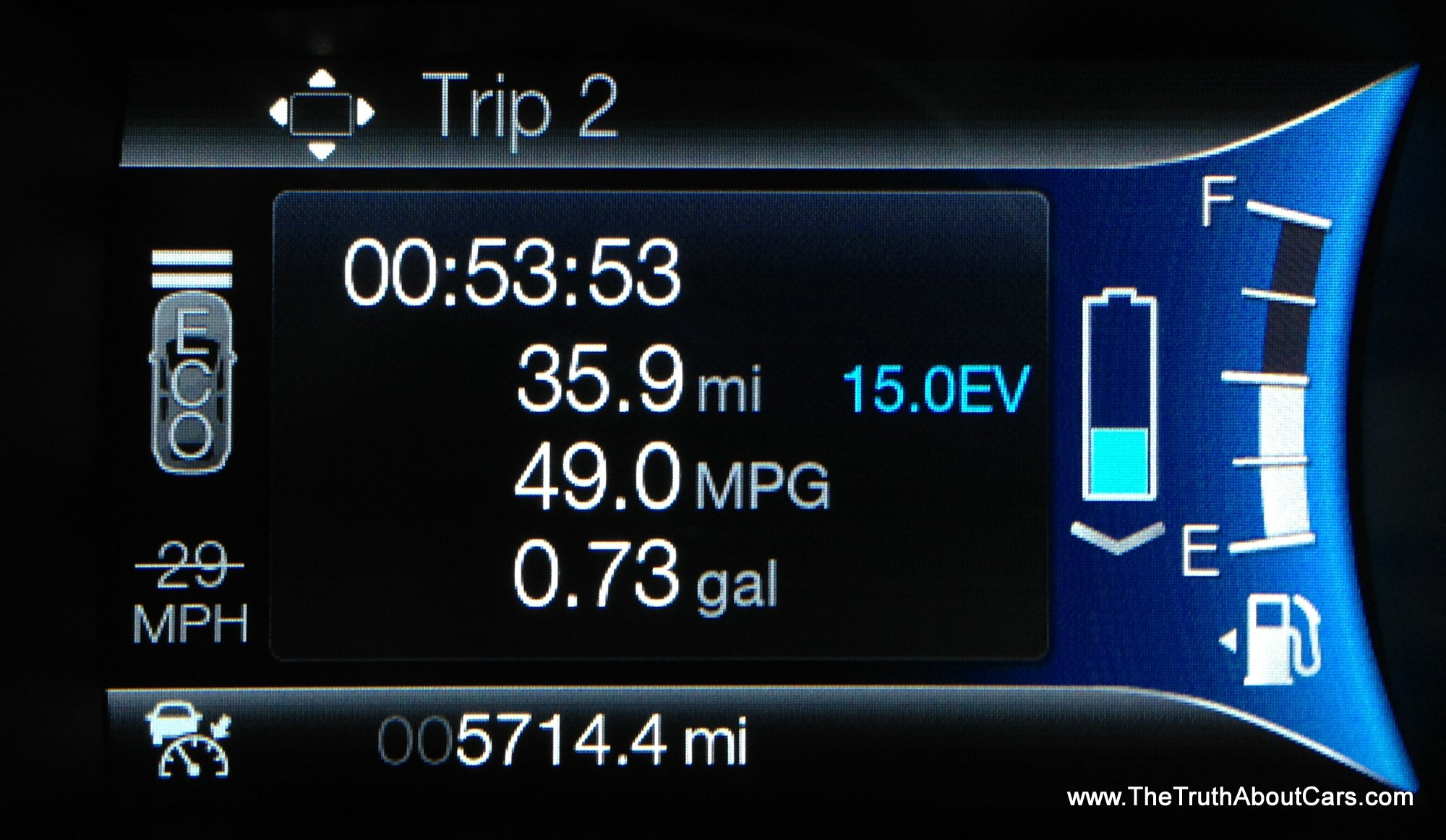 2017 Ford Fusion Hybrid Fuel Economy Display 49mpg Picture Courtesy Of Alex L