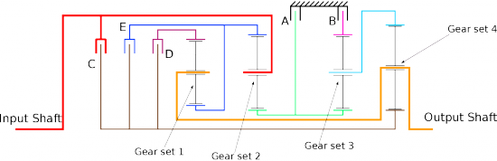 Stick diagram for the GM 8L90