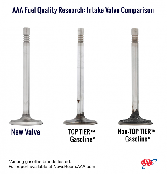 AAA Study Finds Drastic Differences In Gasoline Quality